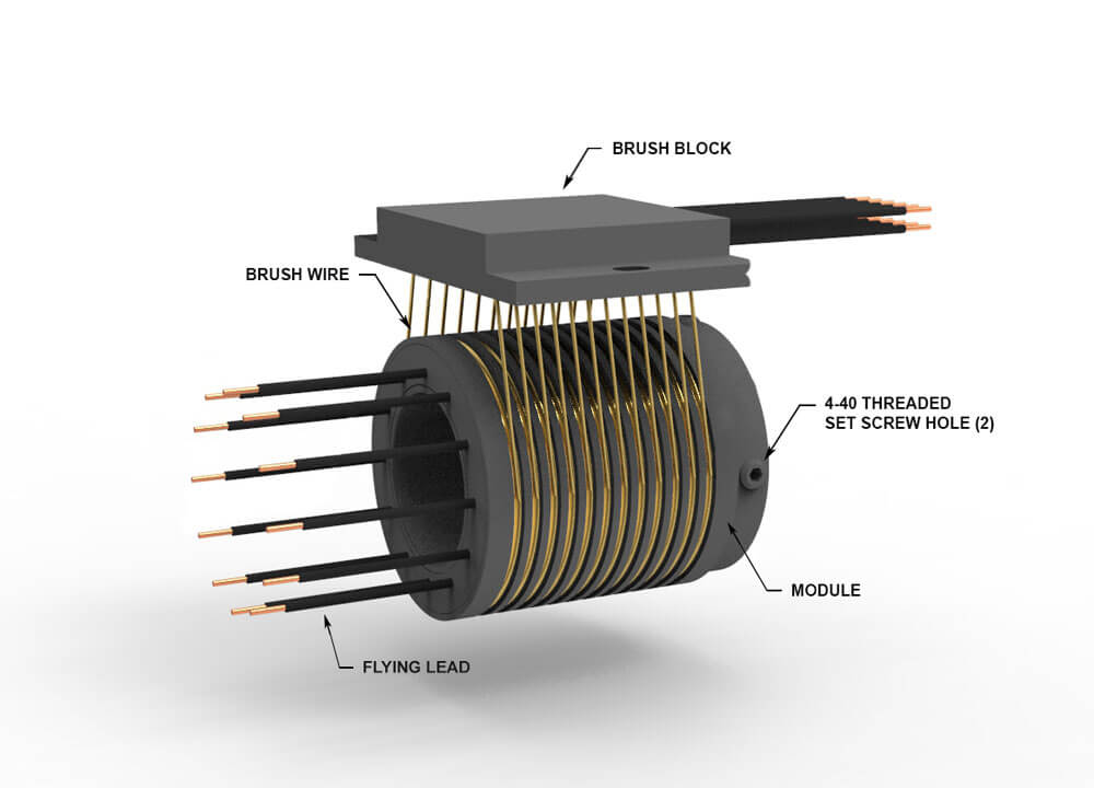 Slip Ring structure