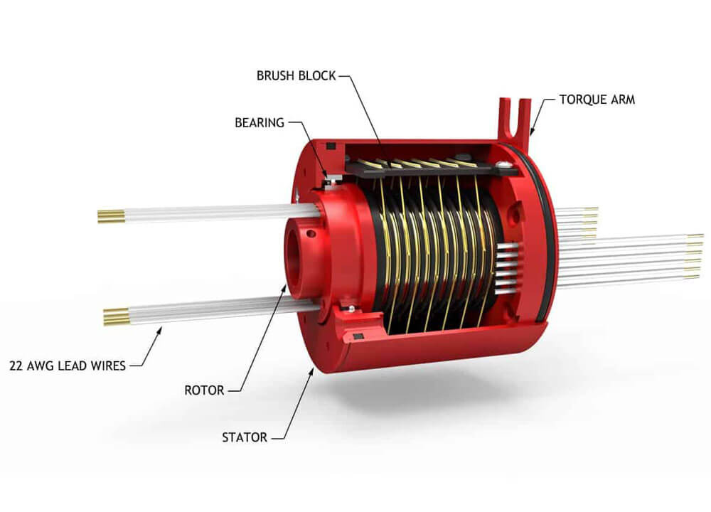 structure of slip ring