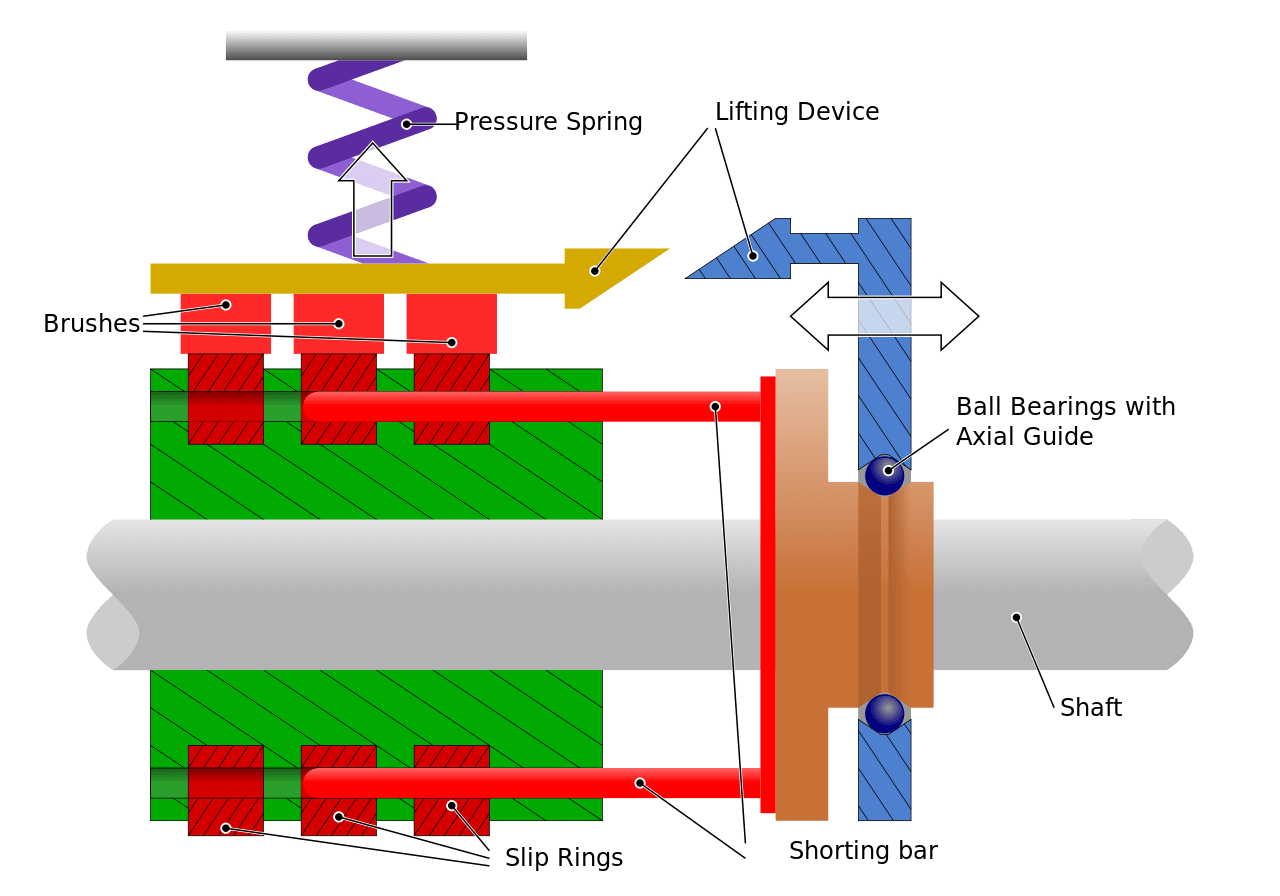 Electric_Motor_with_Slip_Rings